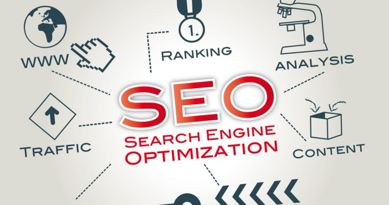 What Are Advancements in SEO And Digital Marketing
